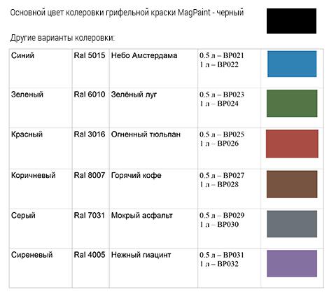 колеровка гриферной краски MagPaint.jpg
