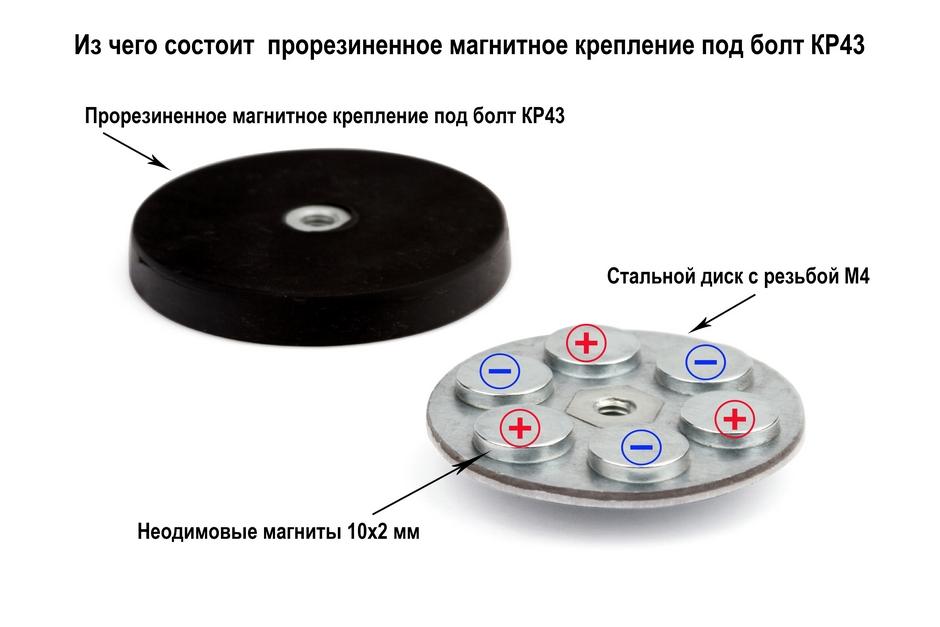 состав КР43.jpg