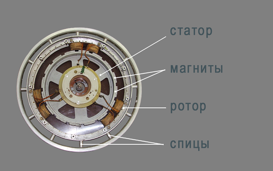 """Статья """"Вечный двигатель на магнитах"""" на сайте Мир Магнитов"""