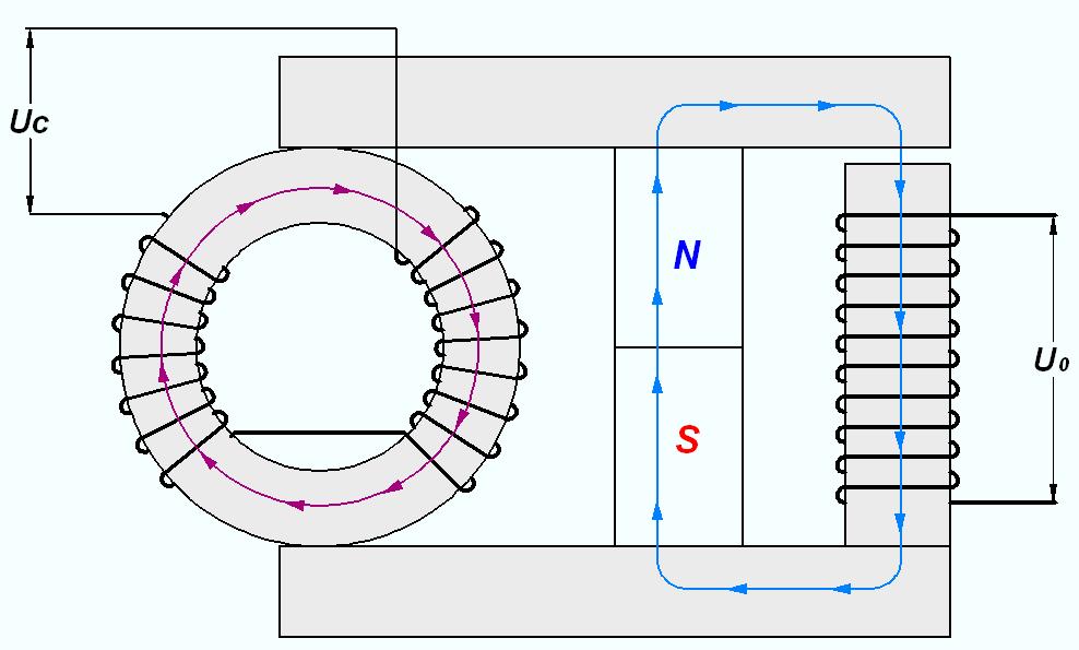 Магнитного поля генератор своими руками