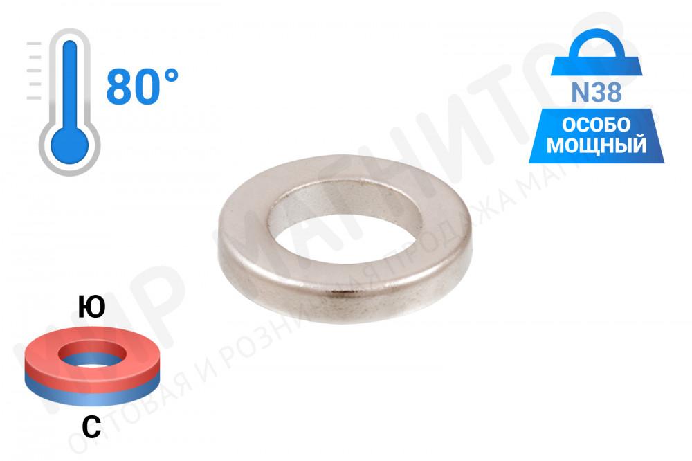 Неодимовый магнит кольцо 10х6х2 мм в Тюмени