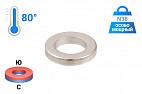 Неодимовый магнит кольцо 10х6х2 мм