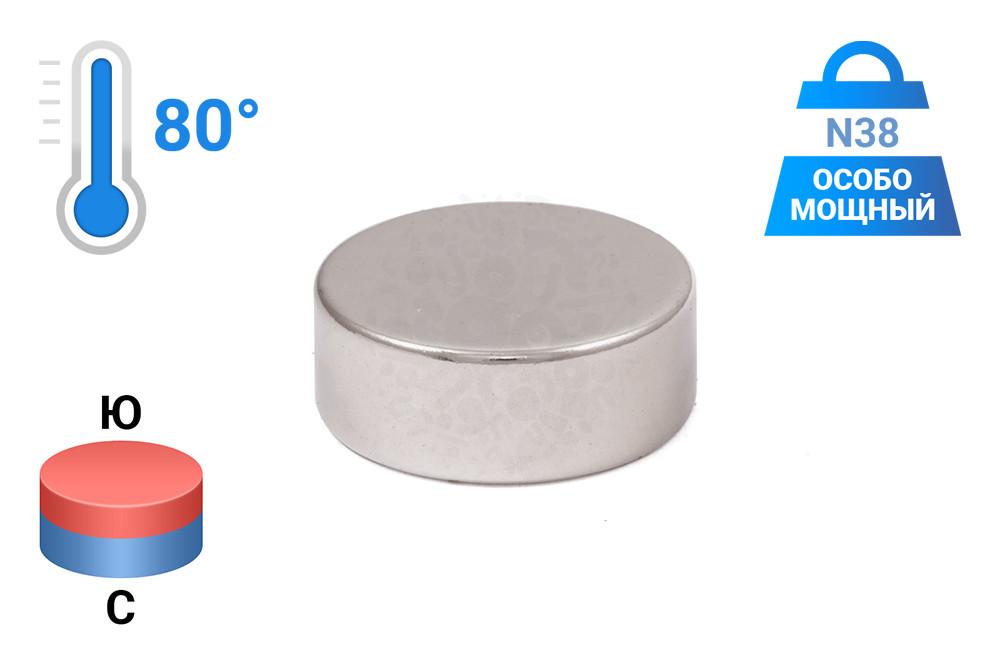 Неодимовый магнит диск 18х7 мм в Курске