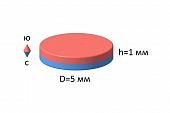 Неодимовый магнит диск 5х1 мм