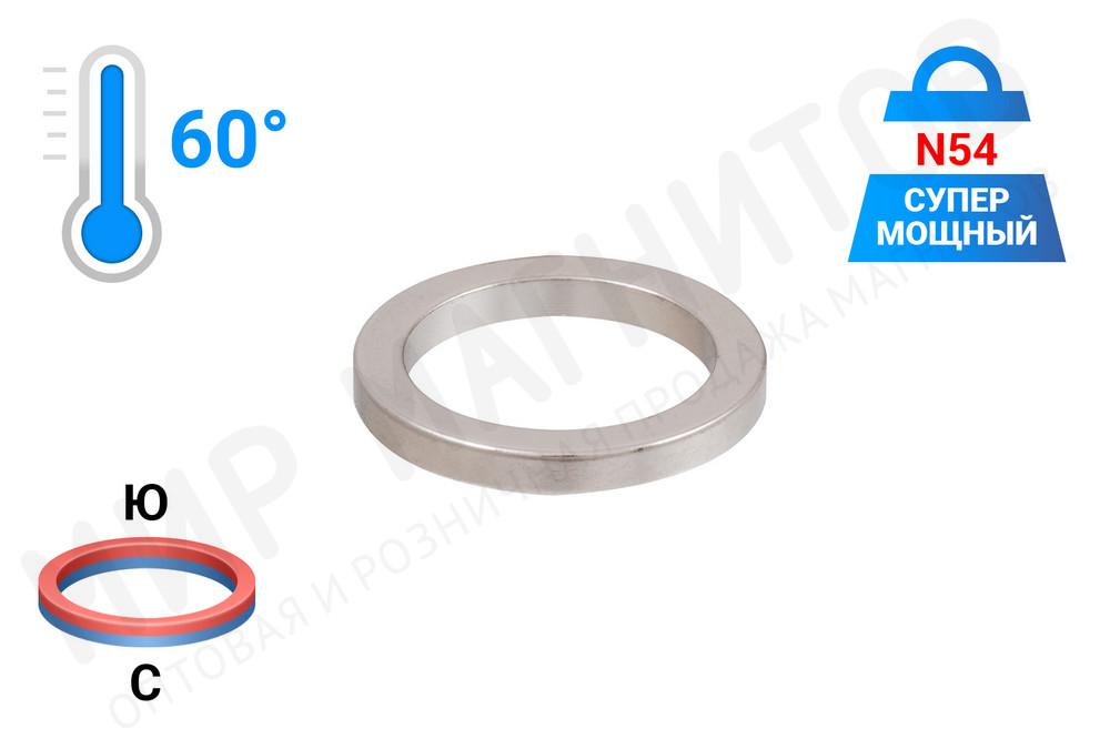 Неодимовый магнит кольцо 24х18х3 мм. N54 в Белгороде