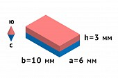Неодимовый магнит прямоугольник 10х6х3 мм