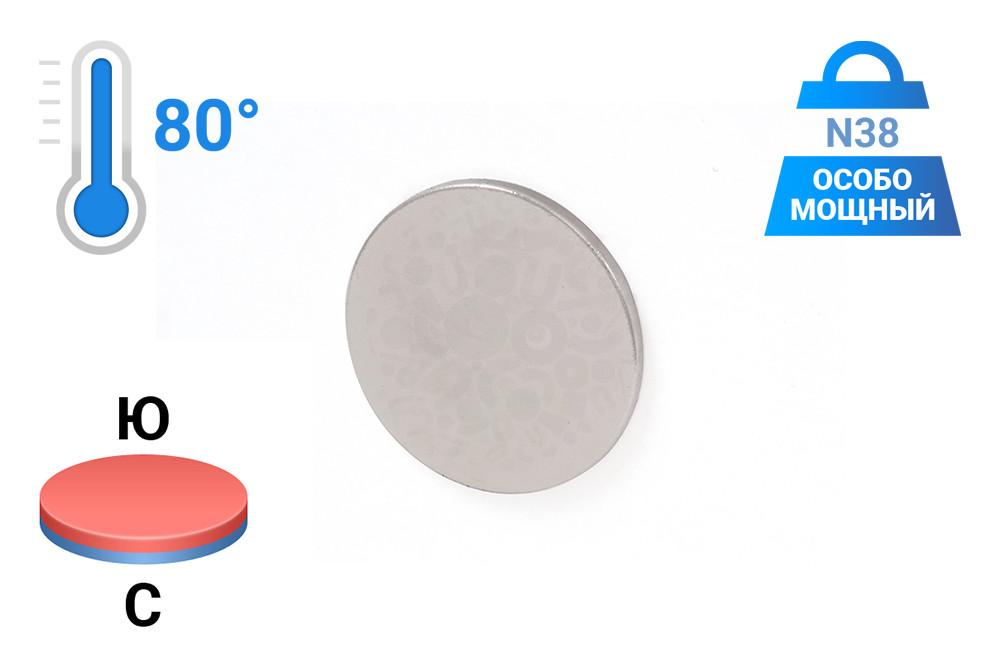 Неодимовый магнит диск 15х1 мм в Краснодаре