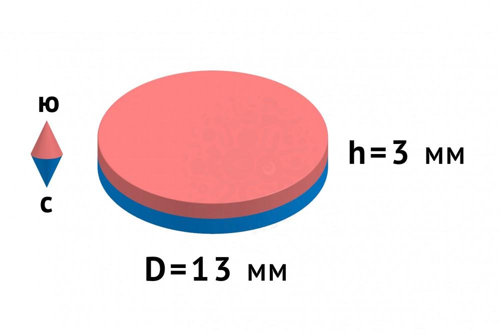 Неодимовый магнит диск 13х3 мм, черный, N33