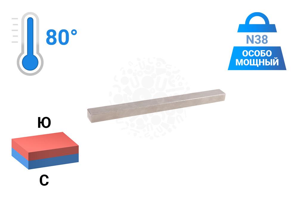 Неодимовый магнит прямоугольник 170х15х10 мм в Волгограде