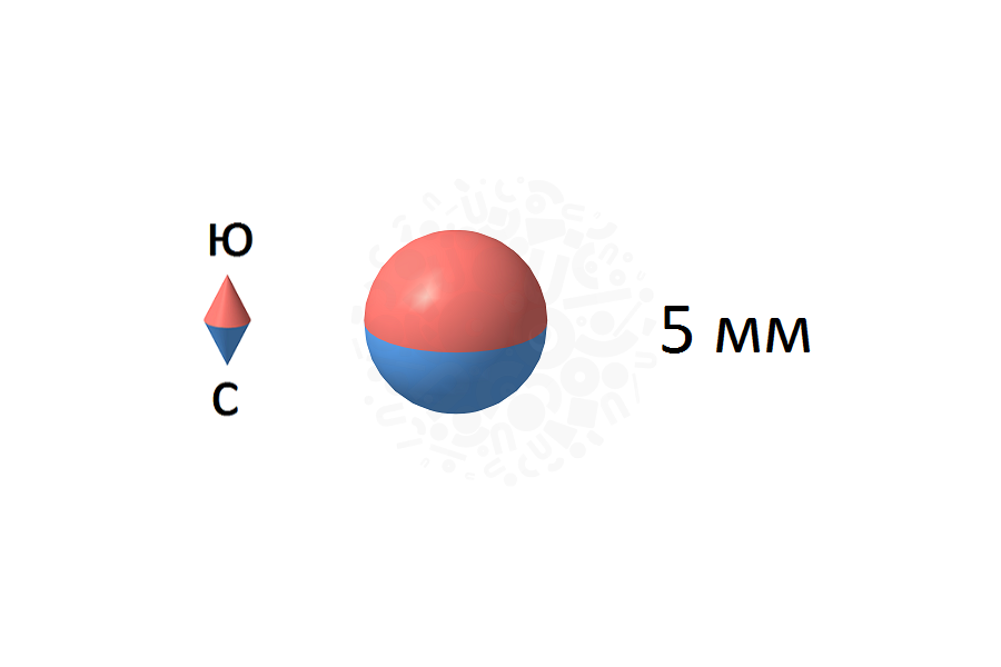 Неодимовый магнит - шар 5мм, 30шт, Forceberg