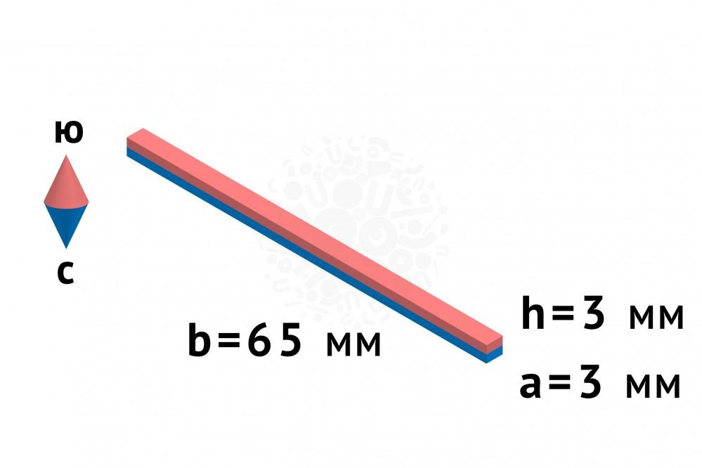 Неодимовый магнит прямоугольник 65х3х3 мм N38H