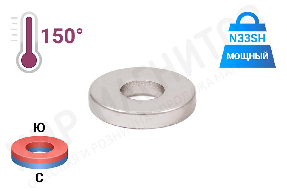 Неодимовый магнит кольцо 20х8.1х3.5мм, N33SH в Краснодаре