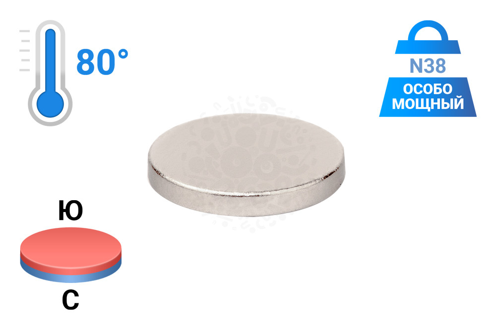 Неодимовый магнит диск 7х1 мм в Астрахани