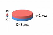 Неодимовый магнит - диск 8х2мм, 20шт, Forceberg